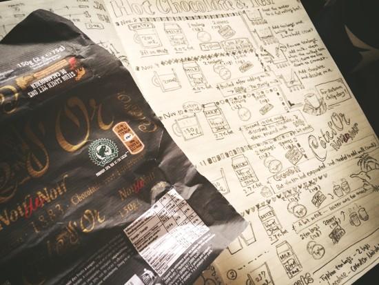 ホットチョコレート紅茶のノート