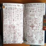 ノートの人格 と 4月のマンスリー絵日記